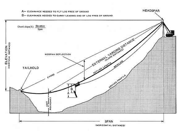 cable-logging-diagram-1